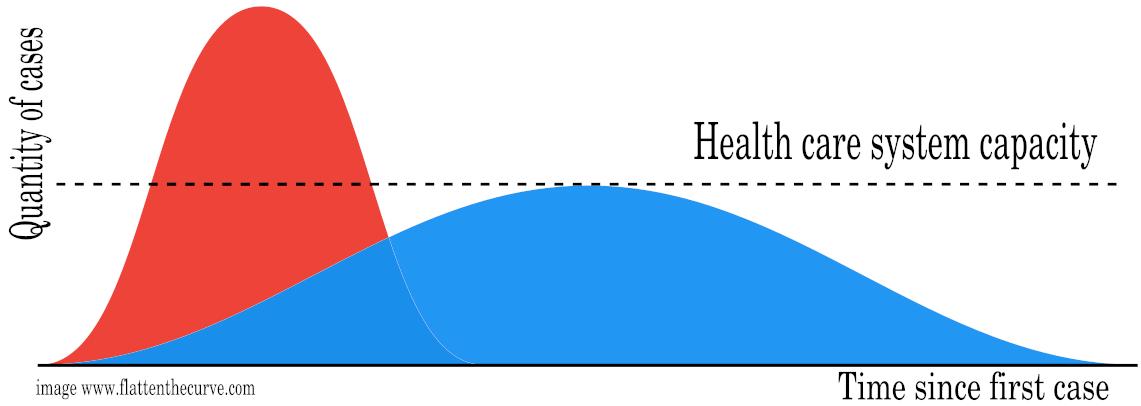 health-system-capacity222